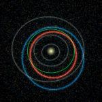 太陽系の音楽をつくってみる