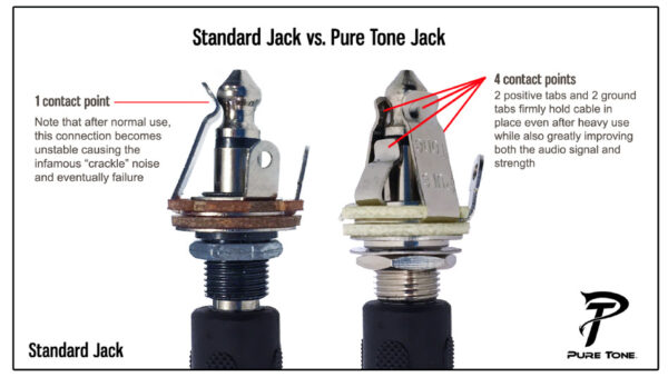 Pure Tone Jack ( ピュアトーンジャック )